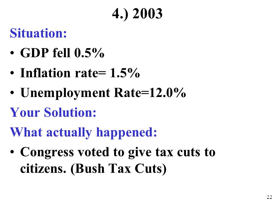 4.) 2003 Situation: GDP fell 0.5% Inflation rate= 1.5%