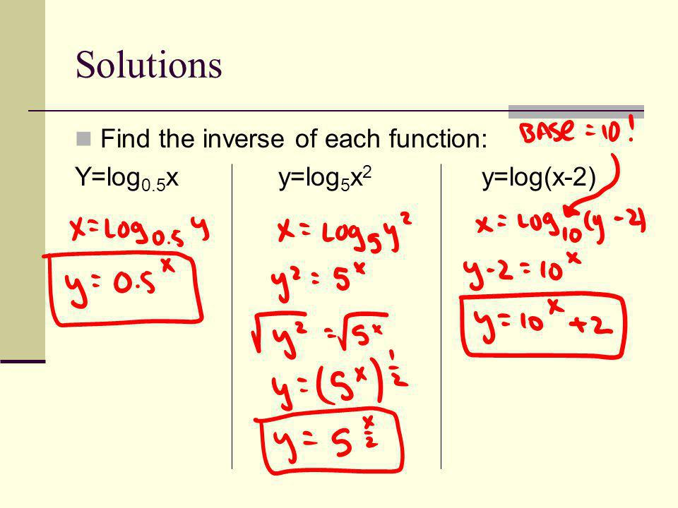 Solutions Find the inverse of each function: