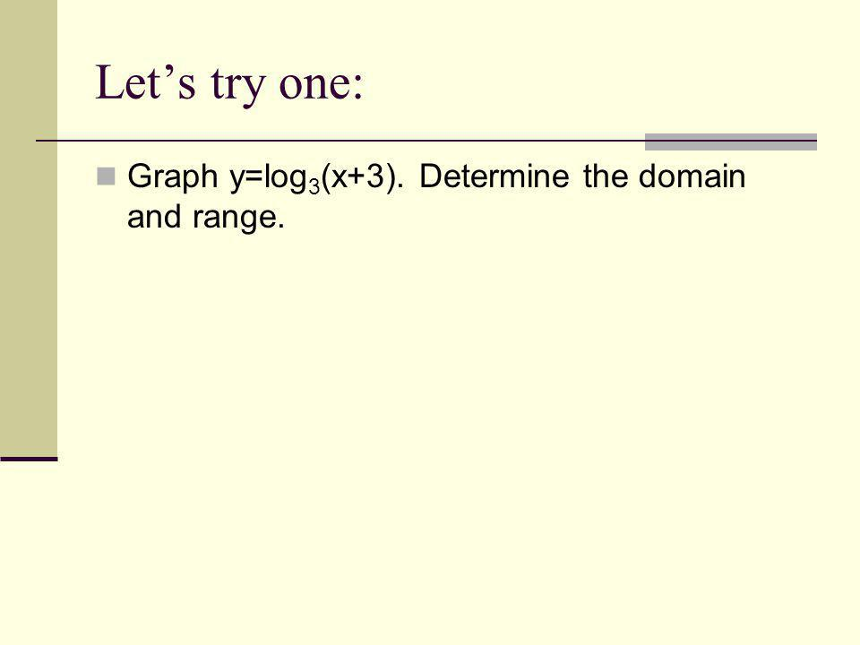 Let's try one: Graph y=log3(x+3). Determine the domain and range.
