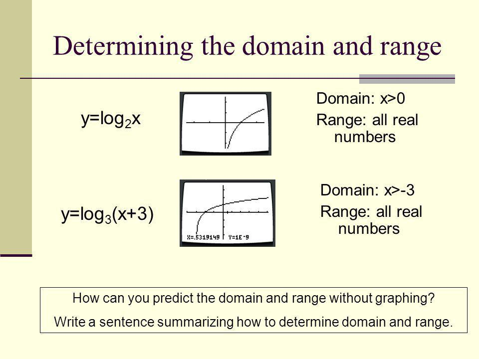 Determining the domain and range