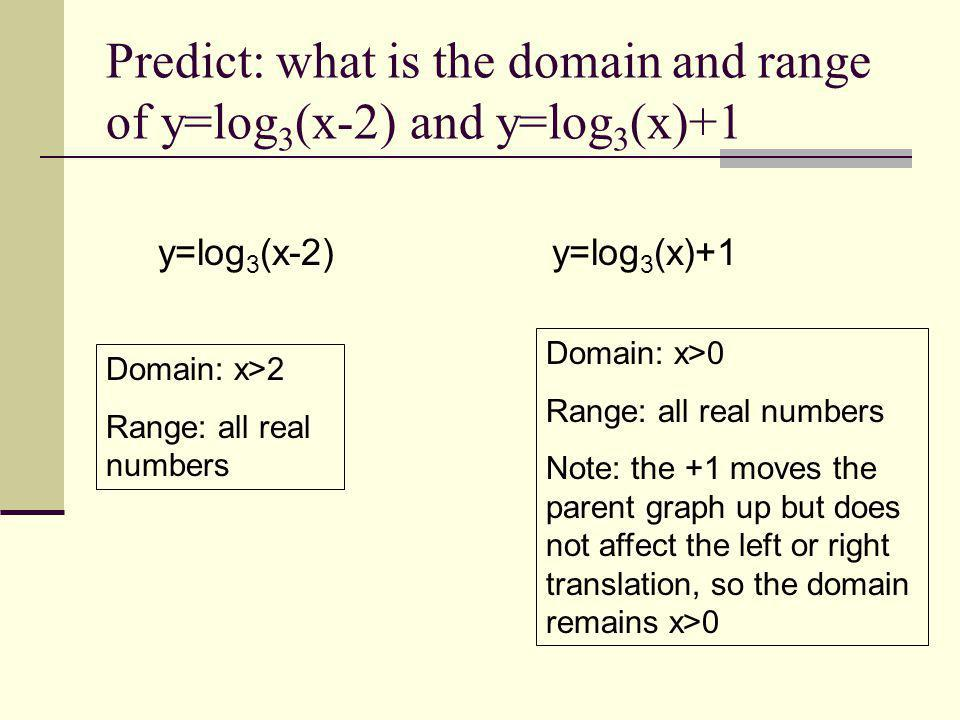 Predict: what is the domain and range of y=log3(x-2) and y=log3(x)+1
