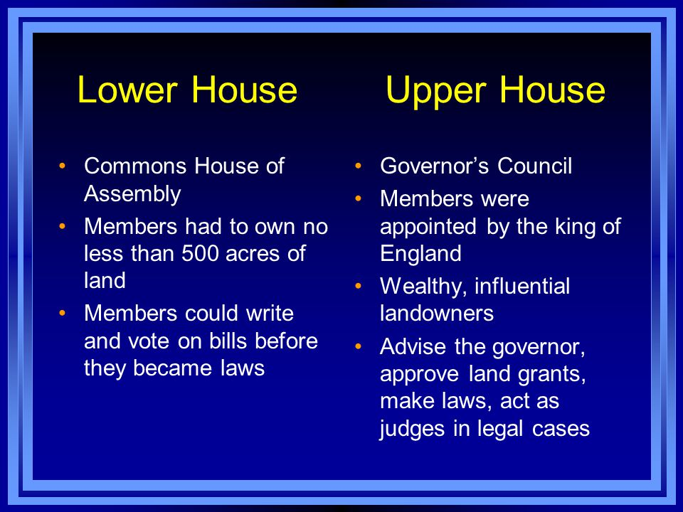 Lower House Upper House