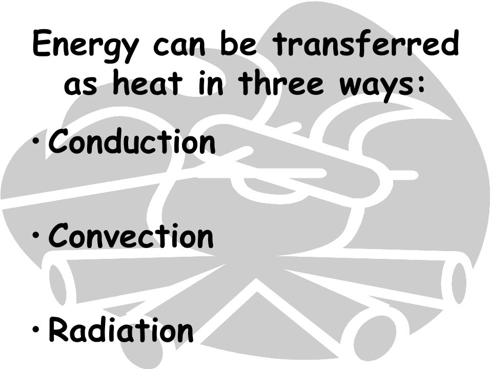 Energy can be transferred as heat in three ways: