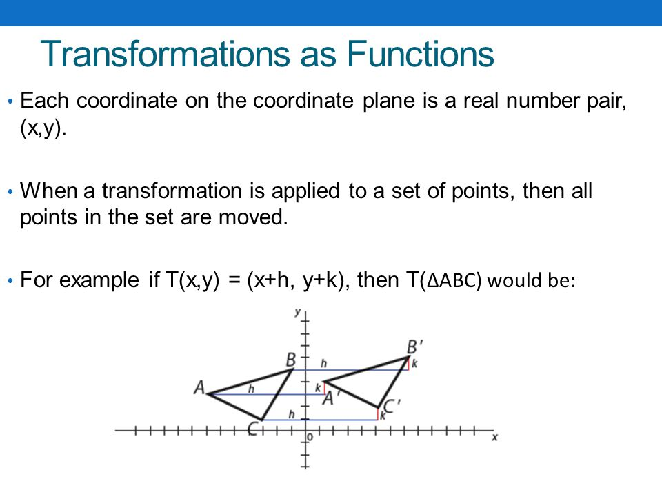 Transformations as Functions