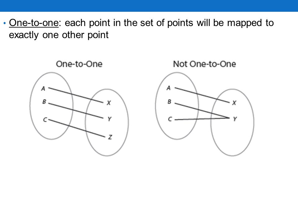 One-to-one: each point in the set of points will be mapped to exactly one other point