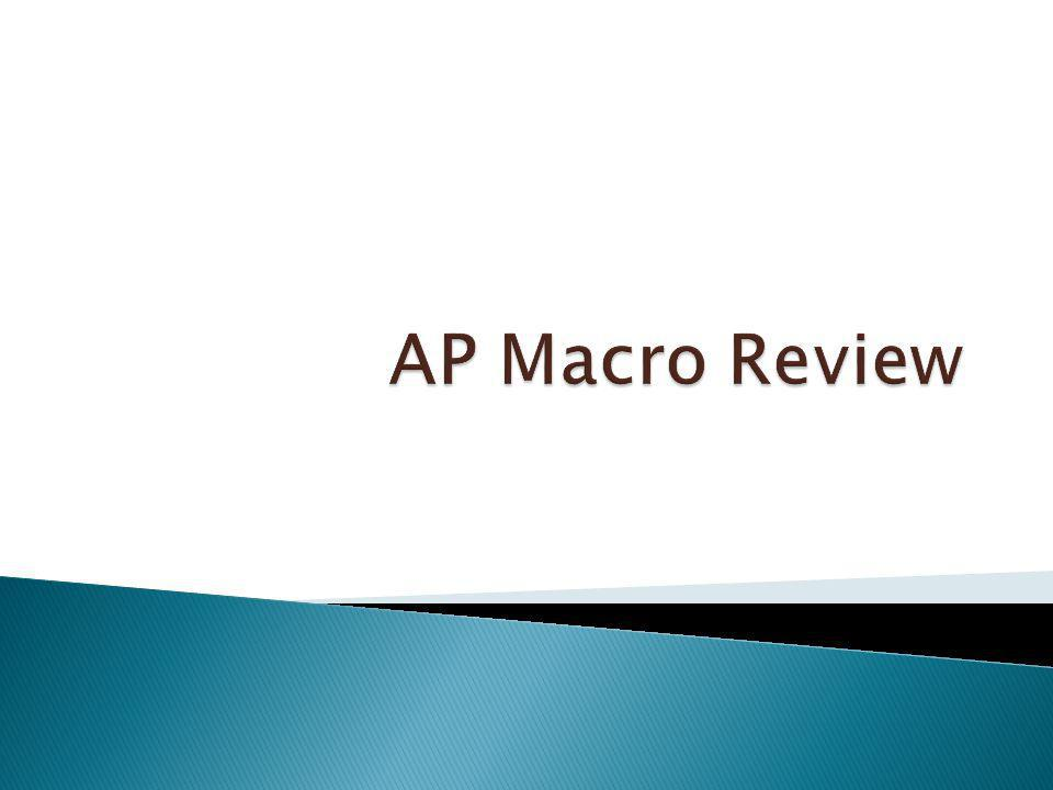 AP Macro Review