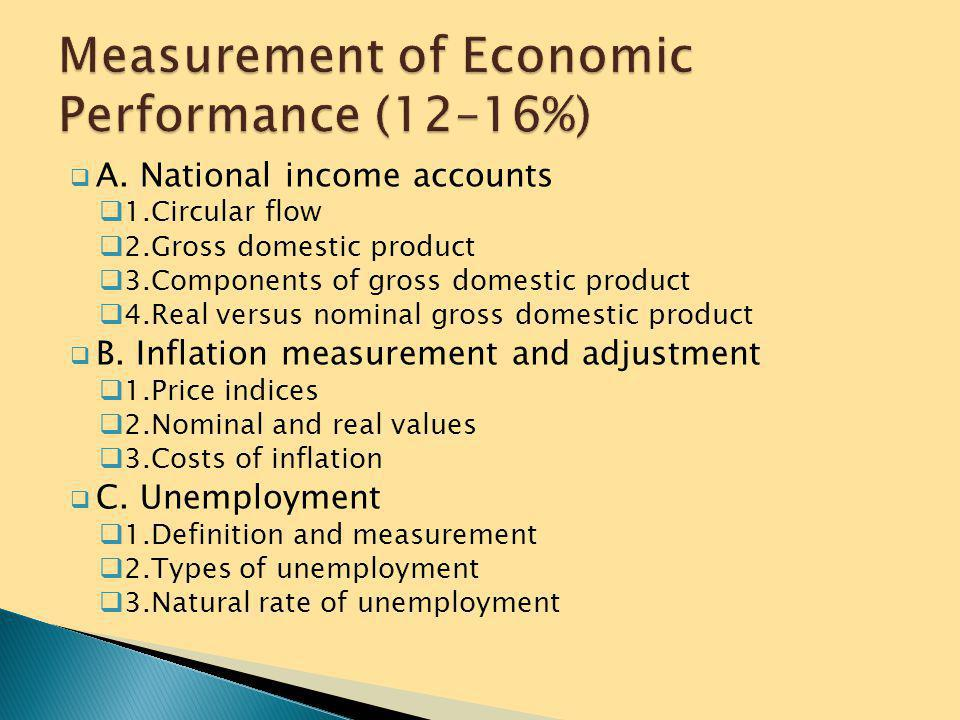 Measurement of Economic Performance (12–16%)