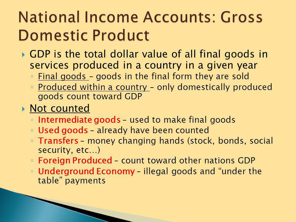 National Income Accounts: Gross Domestic Product
