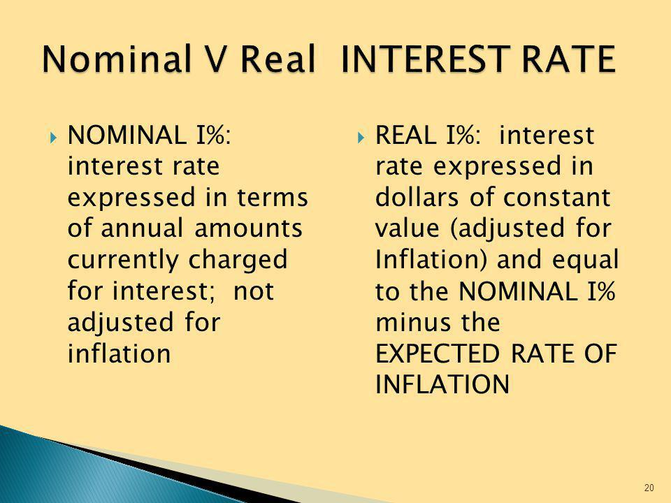 Nominal V Real INTEREST RATE