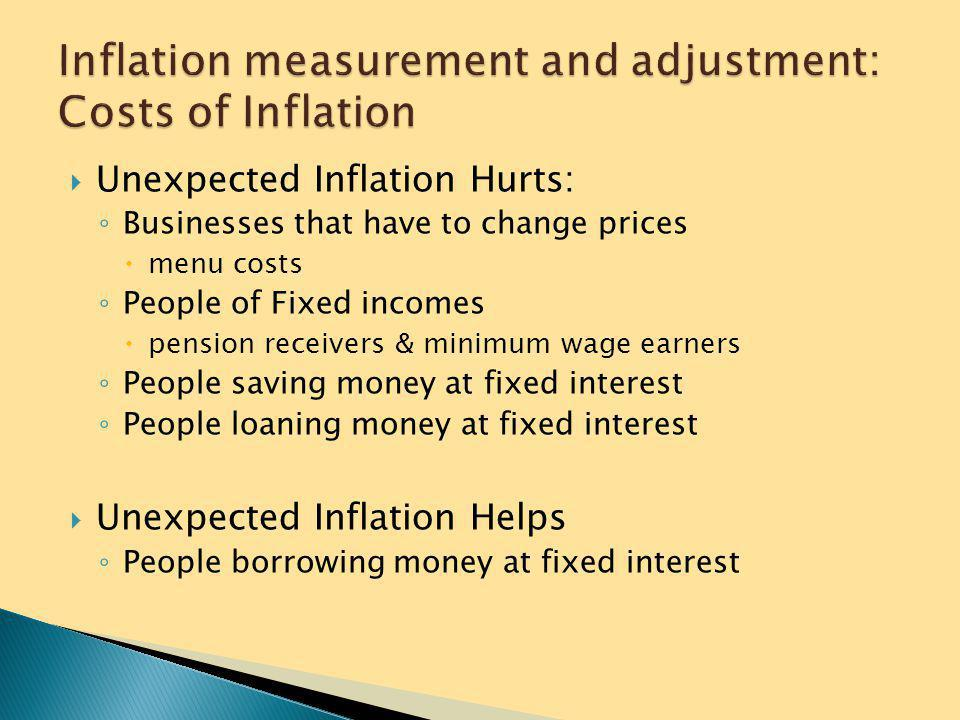 Inflation measurement and adjustment: Costs of Inflation