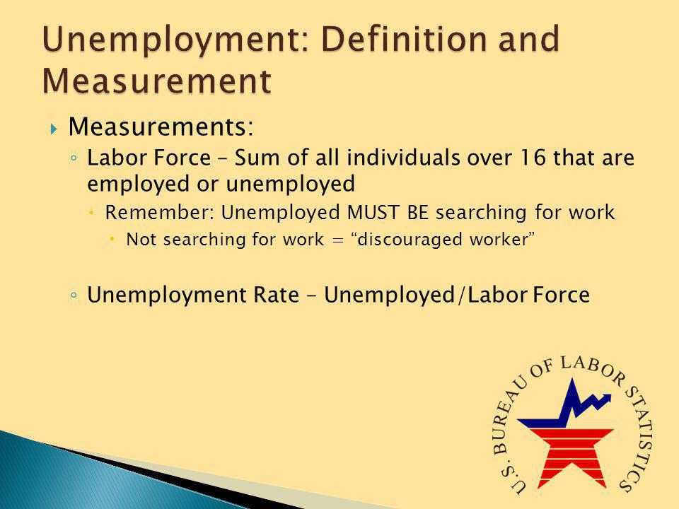 Unemployment: Definition and Measurement