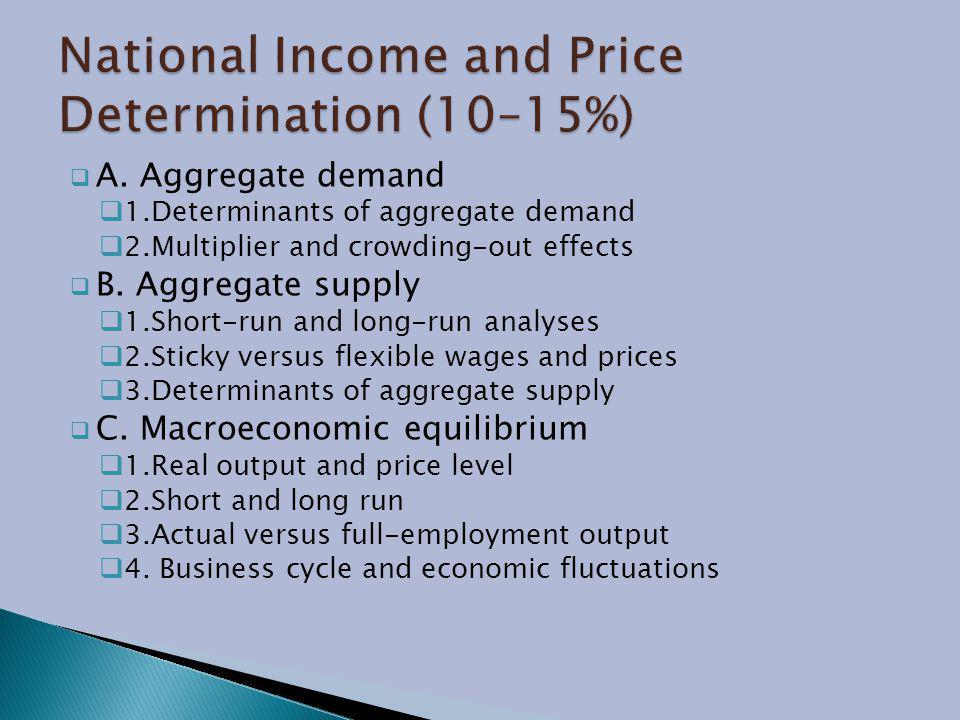 National Income and Price Determination (10–15%)