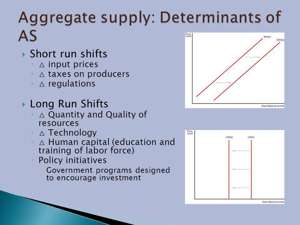 Aggregate supply: Determinants of AS