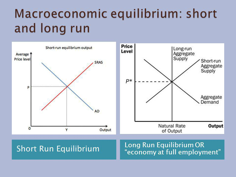 Macroeconomic equilibrium: short and long run