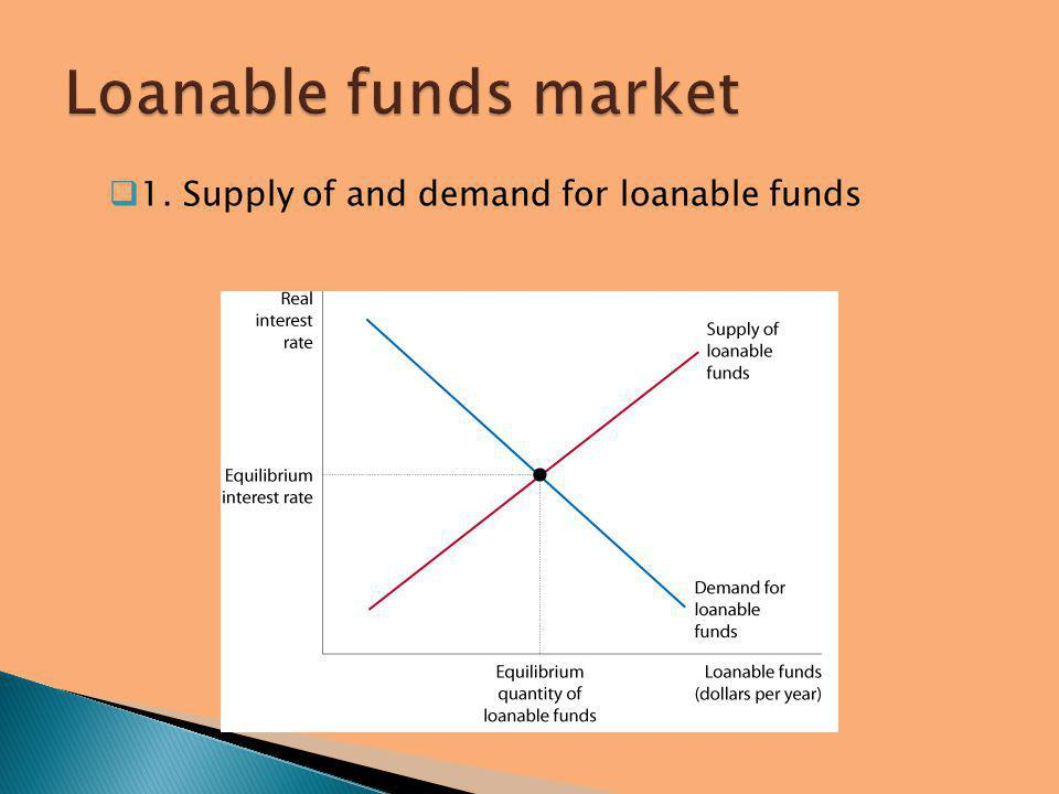 Loanable funds market 1. Supply of and demand for loanable funds