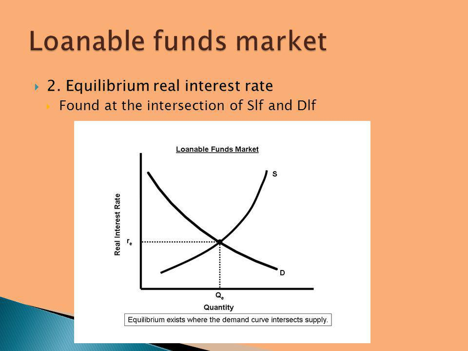 Loanable funds market 2. Equilibrium real interest rate