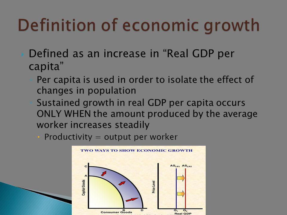 Definition of economic growth