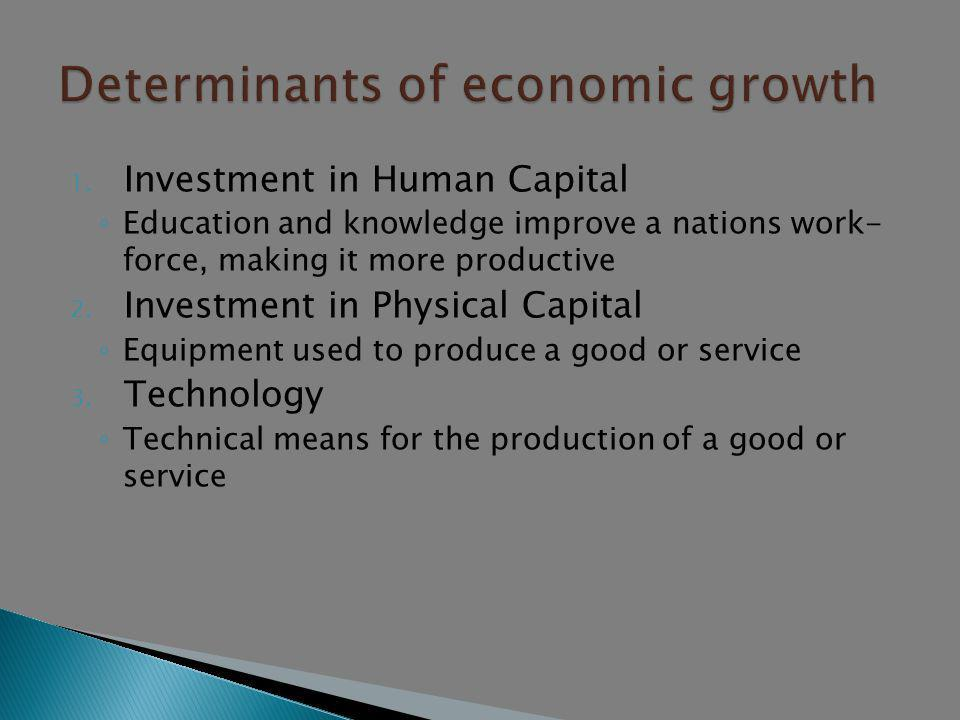 Determinants of economic growth