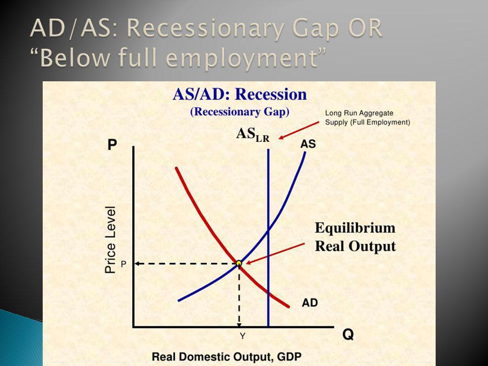 AD/AS: Recessionary Gap OR Below full employment