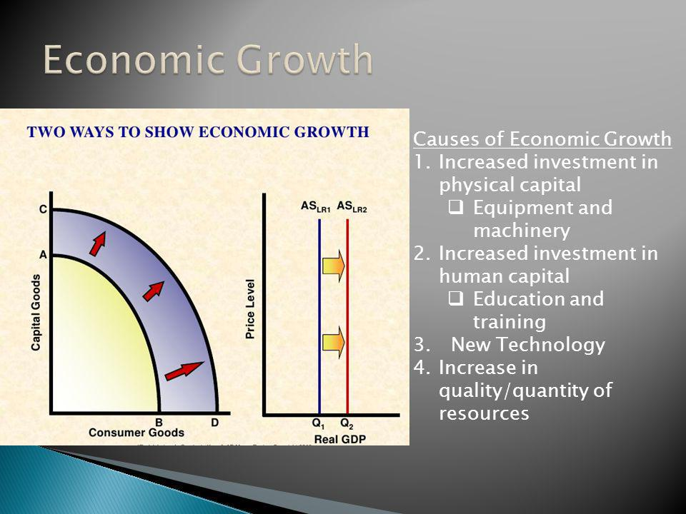 Economic Growth Causes of Economic Growth