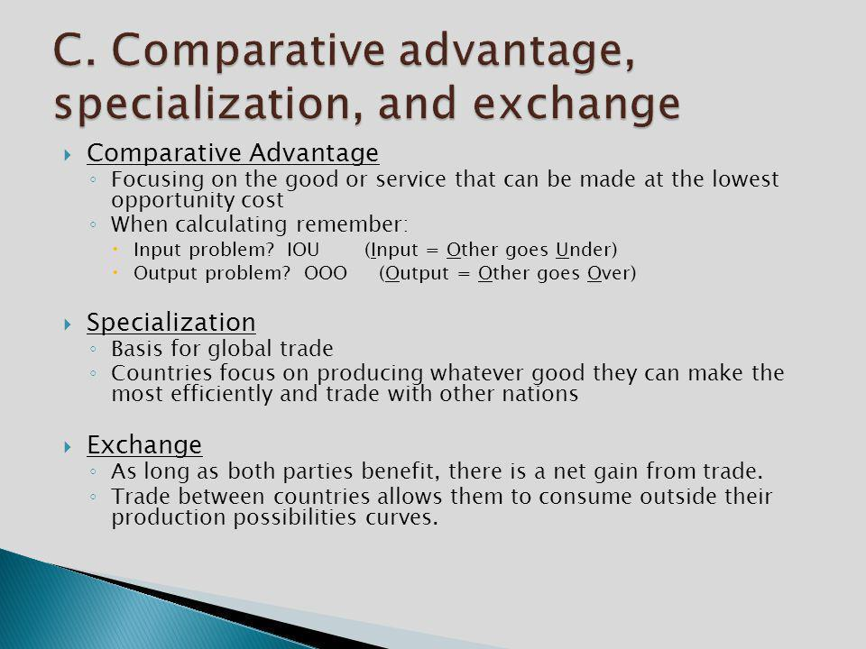 C. Comparative advantage, specialization, and exchange