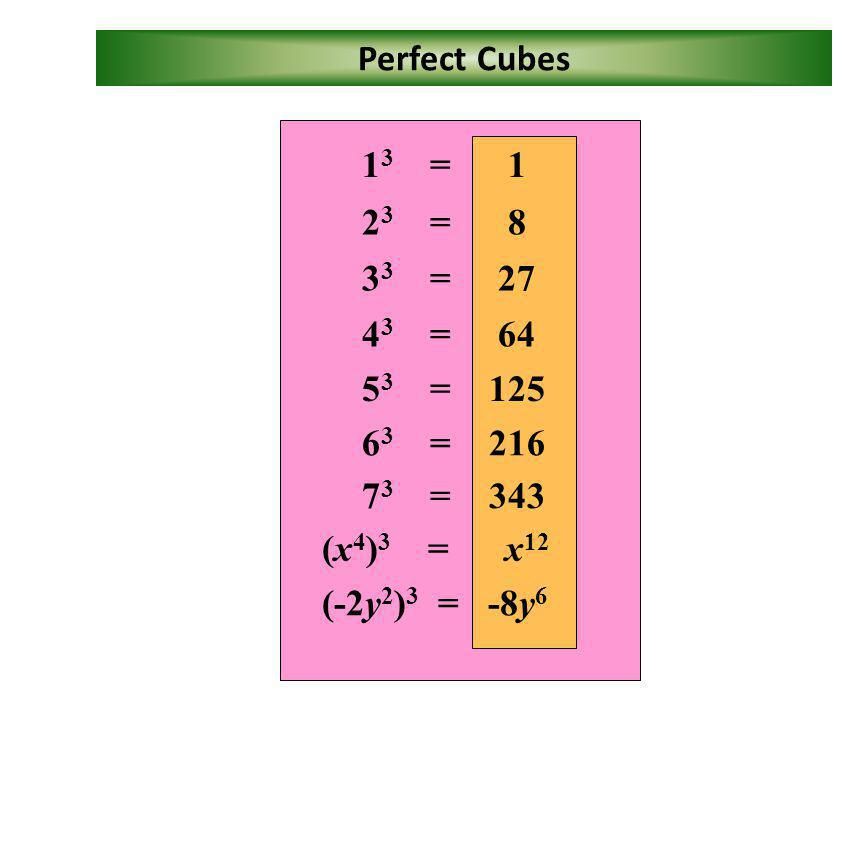 Perfect Cubes 13 = 1. 23 = 8. 33 = 27. 43 = 64. 53 = 125. 63 = 216.