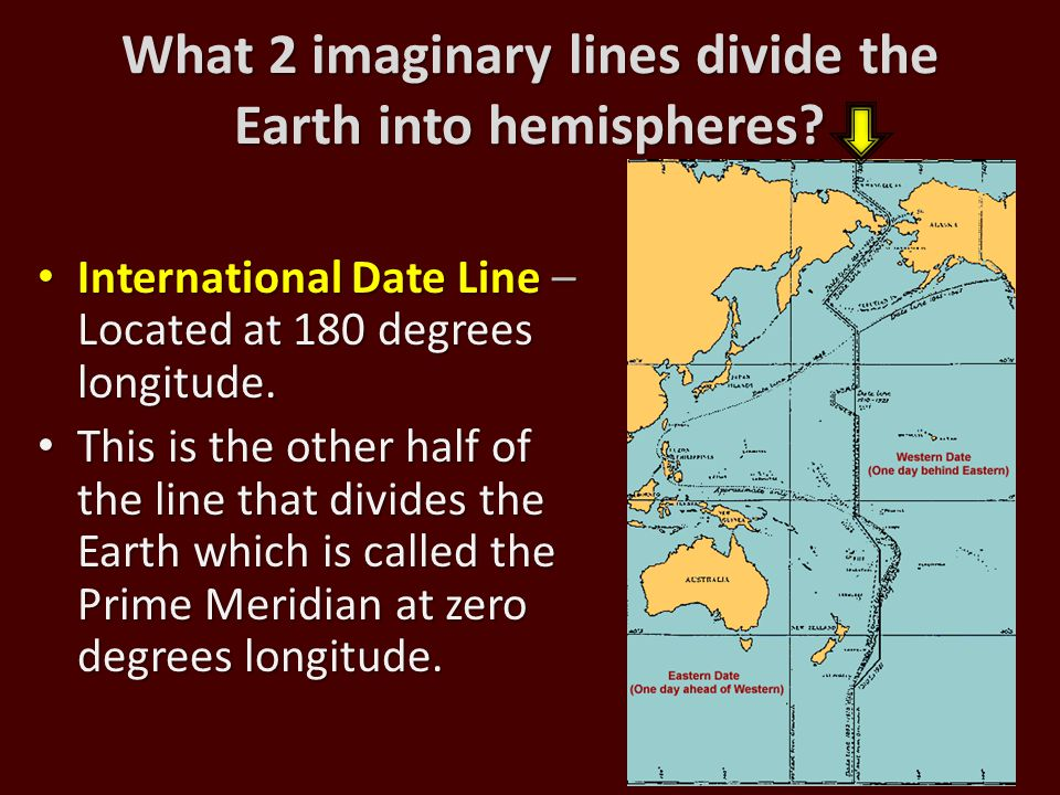 What 2 imaginary lines divide the Earth into hemispheres
