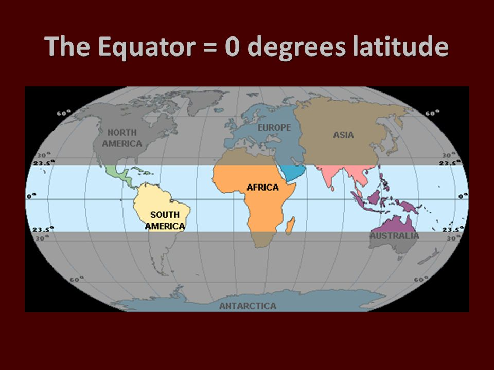 The Equator = 0 degrees latitude