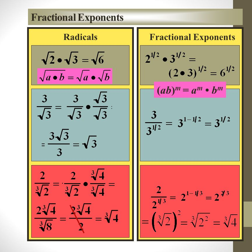 Fractional Exponents Radicals Fractional Exponents (ab)m = am • bm