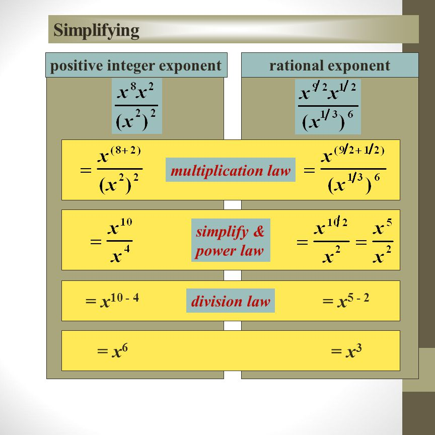 Simplifying = x10 - 4 = x5 - 2 = x6 = x3 positive integer exponent