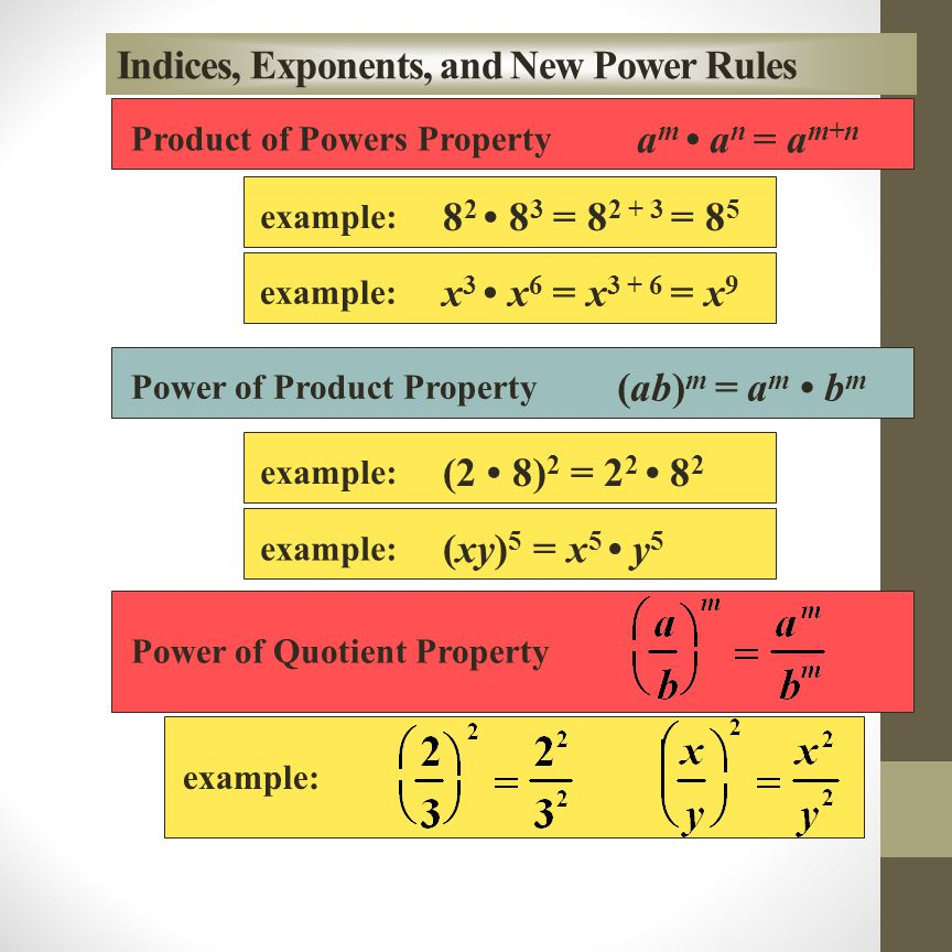 Indices, Exponents, and New Power Rules