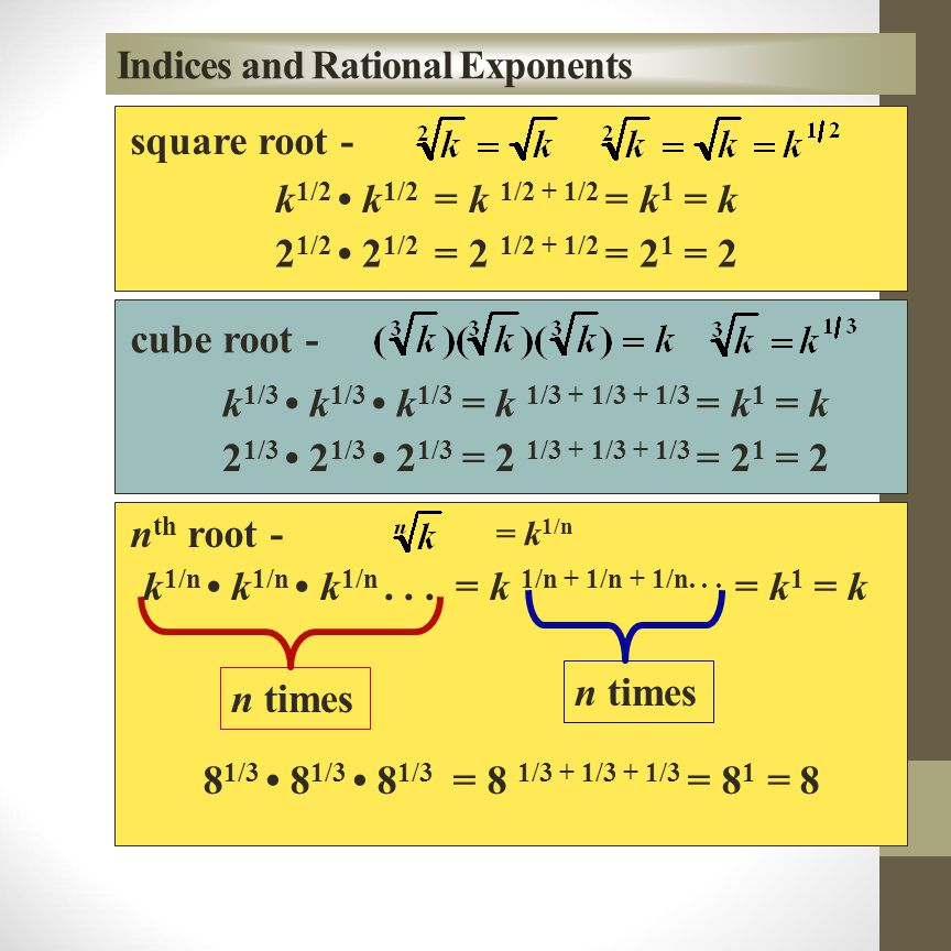 Indices and Rational Exponents