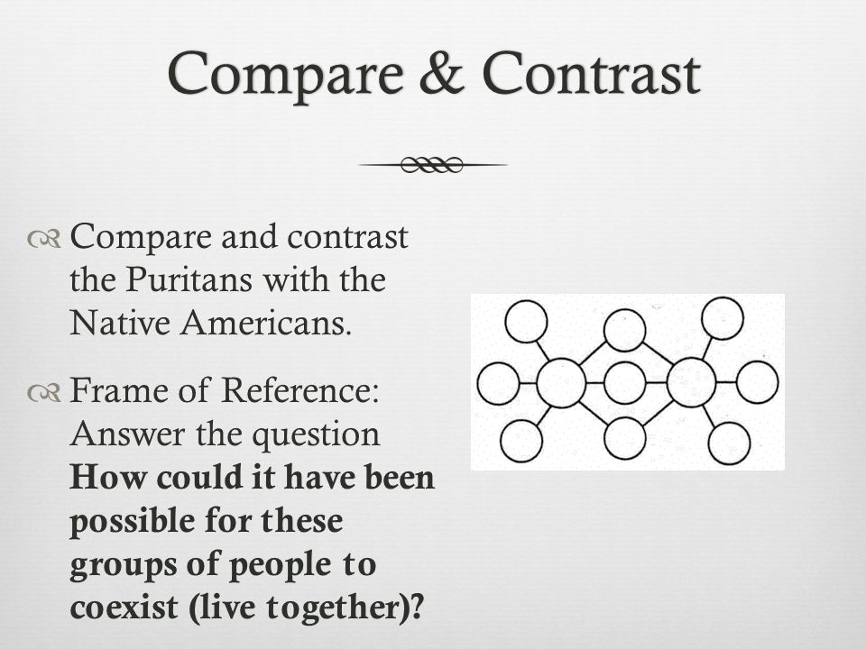 Compare & Contrast Compare and contrast the Puritans with the Native Americans.