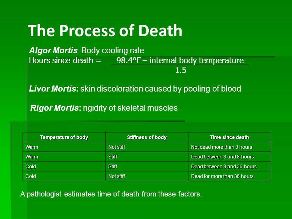 The Process of Death Algor Mortis: Body cooling rate