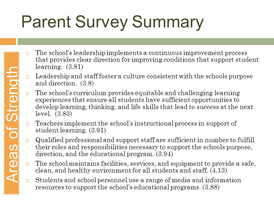 Parent Survey Summary Areas of Strength
