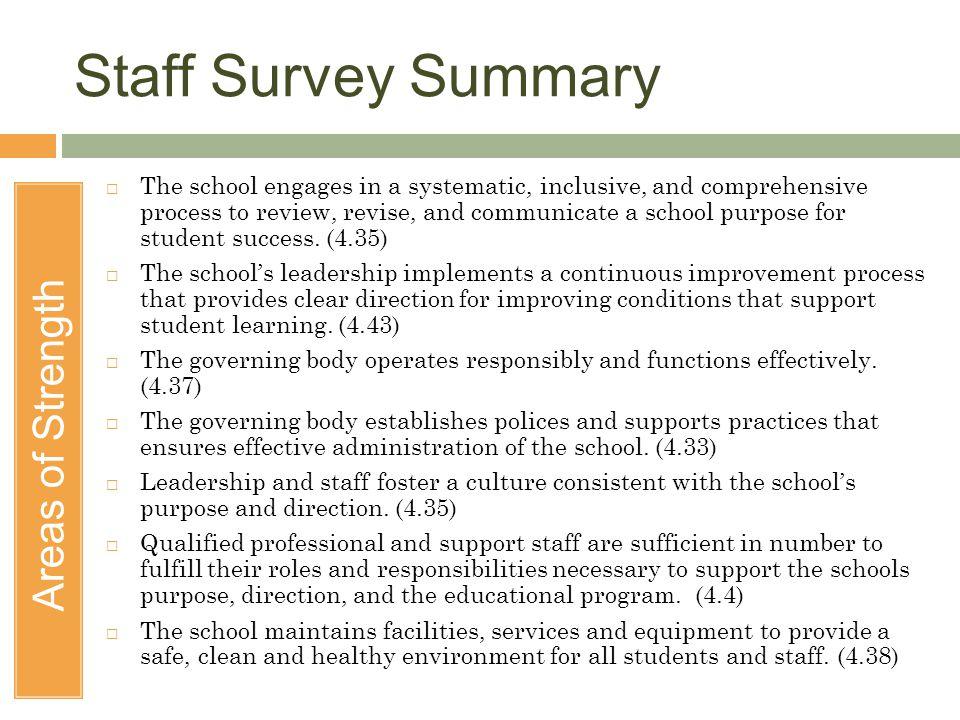 Staff Survey Summary Areas of Strength