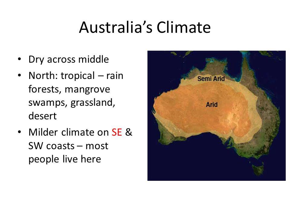 Australia's Climate Dry across middle