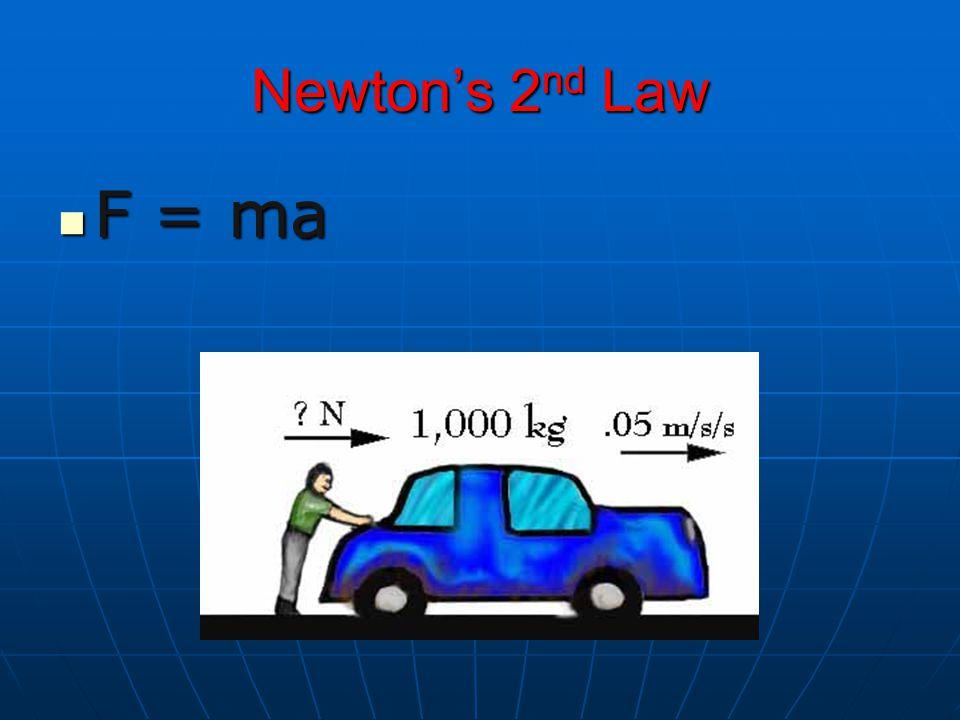 Newton's 2nd Law F = ma