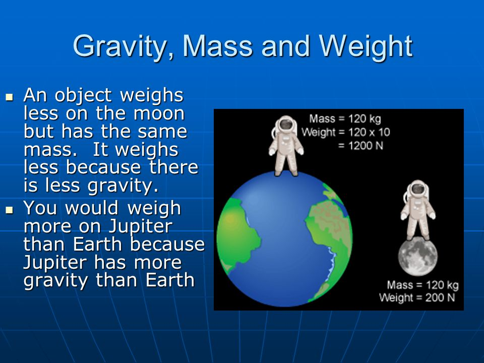 Gravity, Mass and Weight