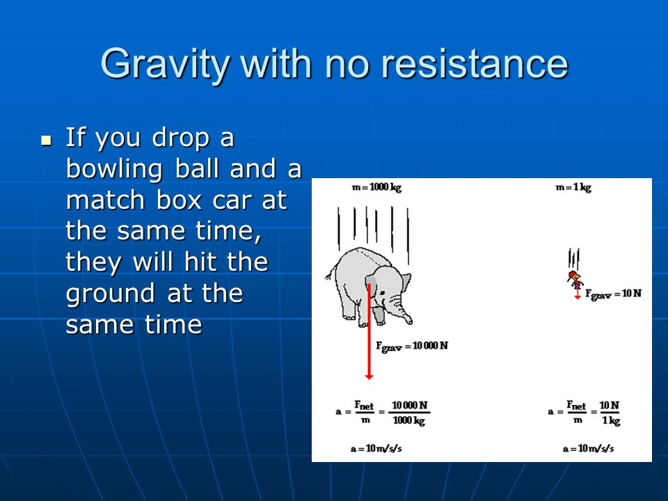 Gravity with no resistance