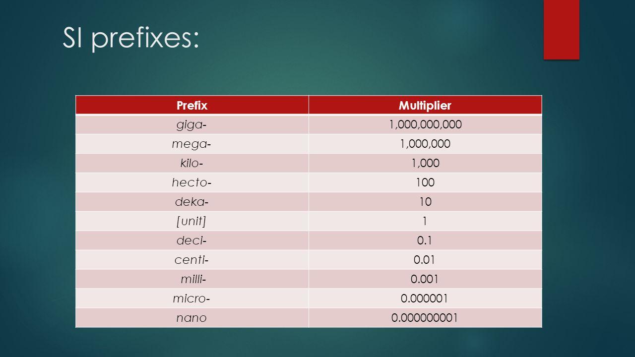 SI prefixes: Prefix Multiplier giga- 1,000,000,000 mega- 1,000,000