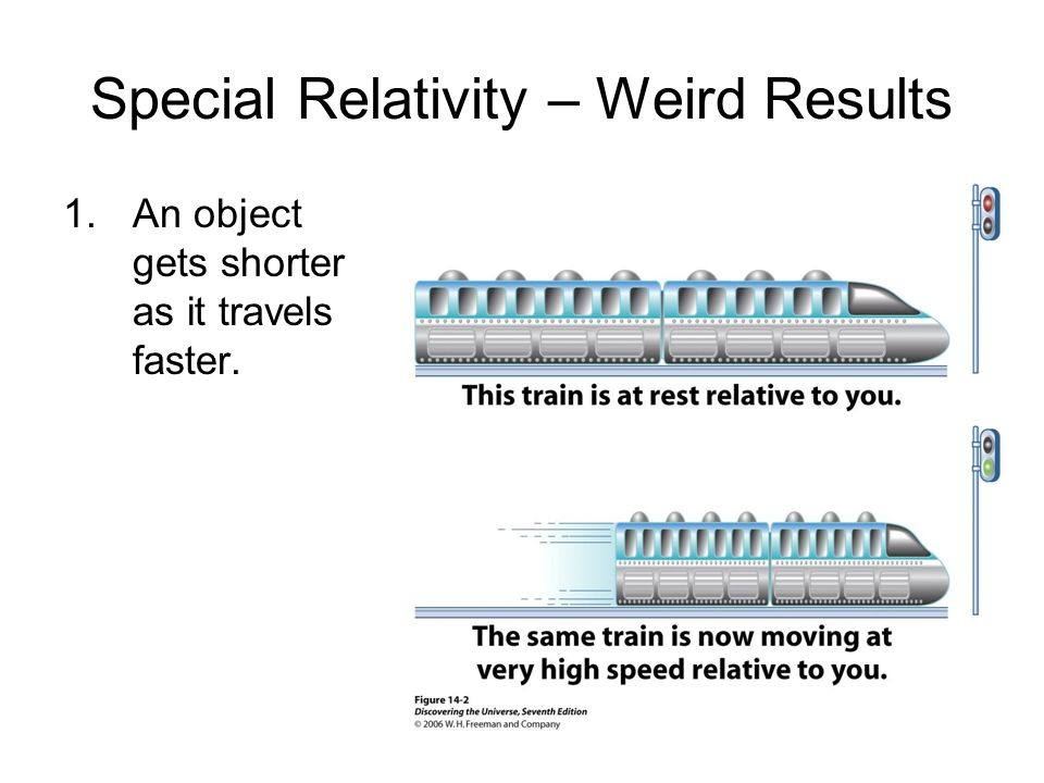 Special Relativity – Weird Results