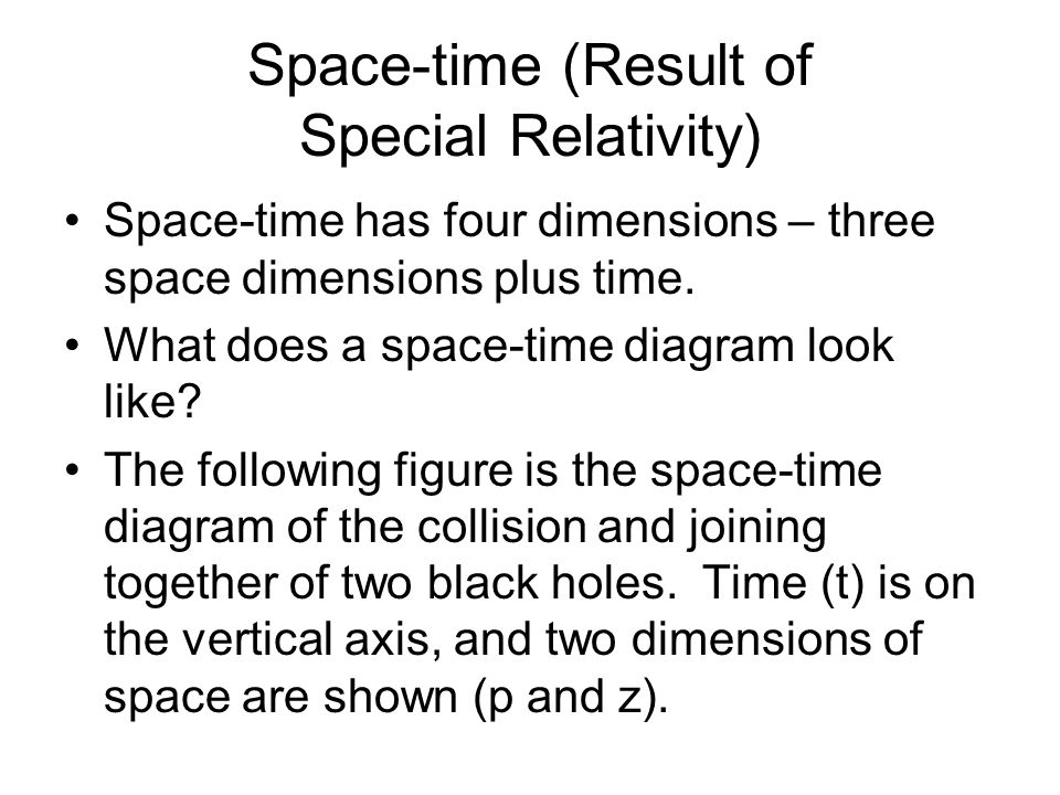 Space-time (Result of Special Relativity)