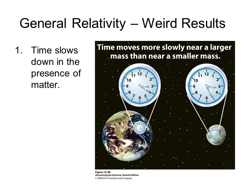 General Relativity – Weird Results