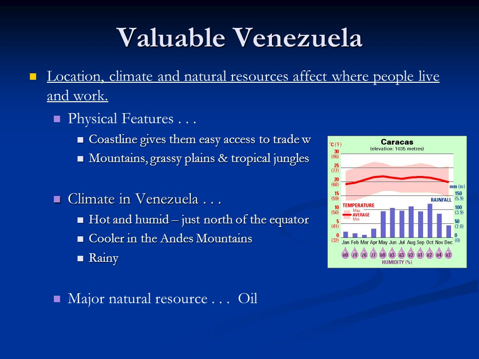 Valuable Venezuela Location, climate and natural resources affect where people live and work. Physical Features . . .