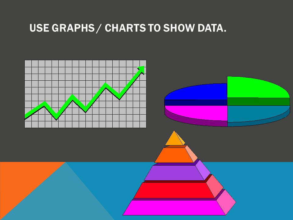 USE GRAPHS / CHARTS TO SHOW DATA.