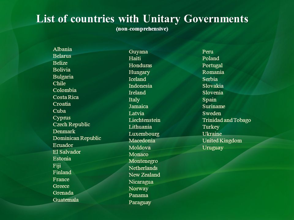 List of countries with Unitary Governments