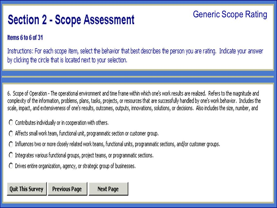 Generic Scope Rating