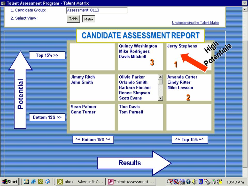 CANDIDATE ASSESSMENT REPORT