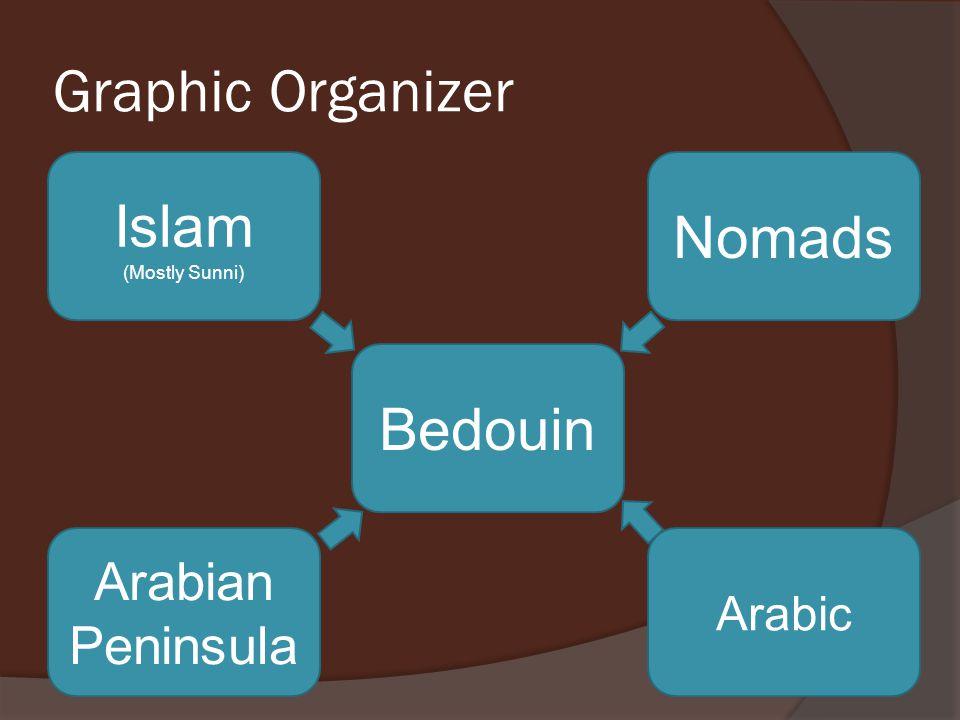 Graphic Organizer Islam Nomads Bedouin Arabian Peninsula Arabic